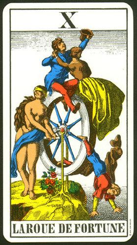 rueda-de-la-fortuna-the-economist